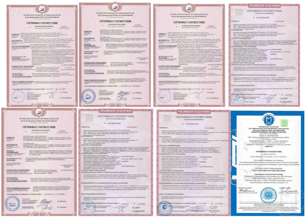 ИСО и сертиф